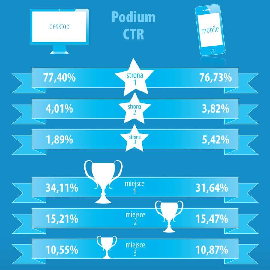infografika_pl_900x